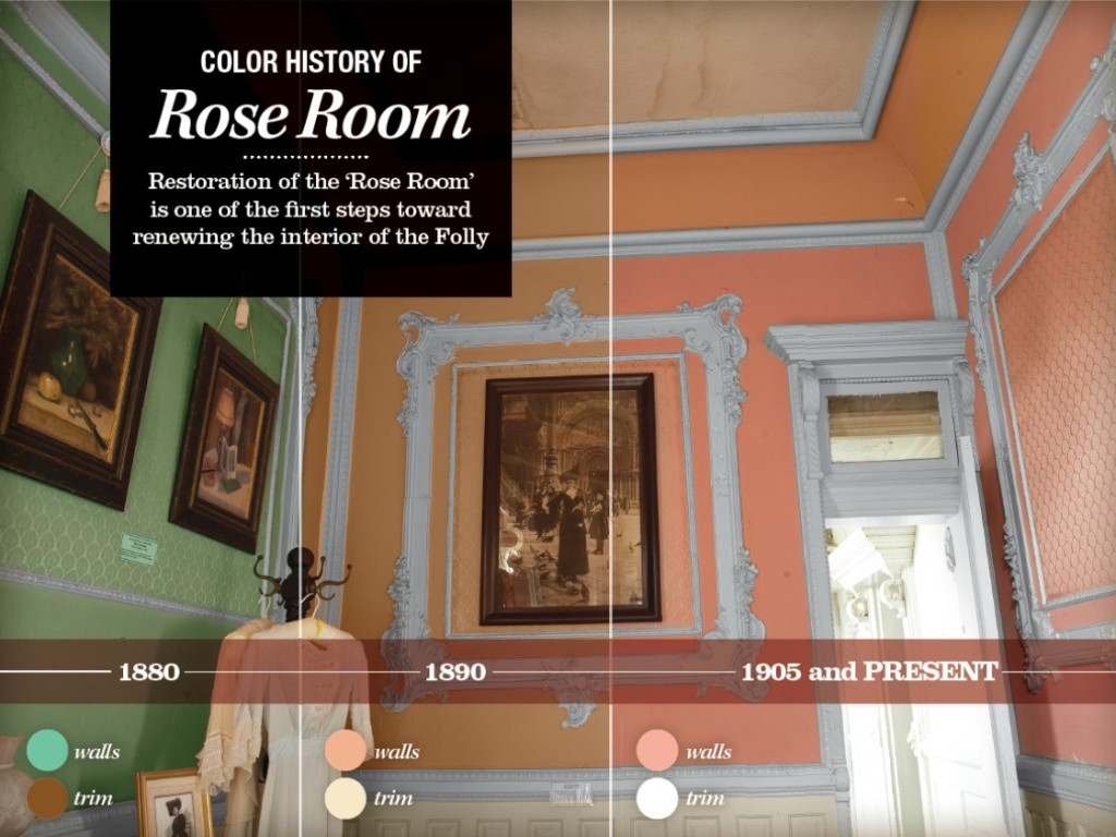 Rose Room Color History