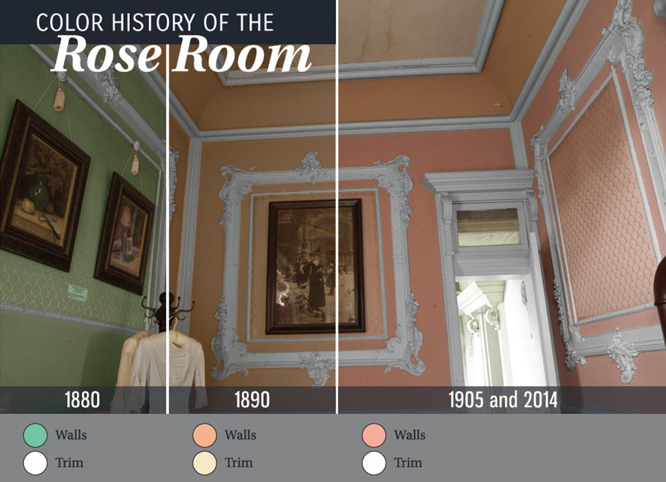 Color History of the Rose Room, Korner's Folly