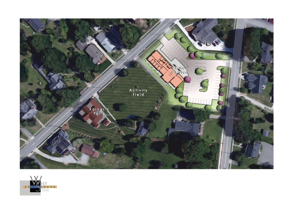 Visitors Center Site Plan